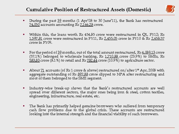 Cumulative Position of Restructured Assets (Domestic) • During the past 39 months (1 Apr'