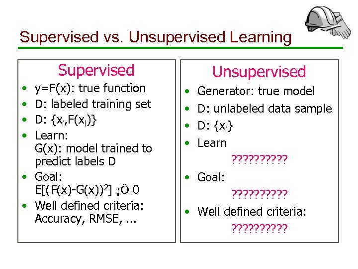 Supervised vs. Unsupervised Learning Supervised • • y=F(x): true function D: labeled training set