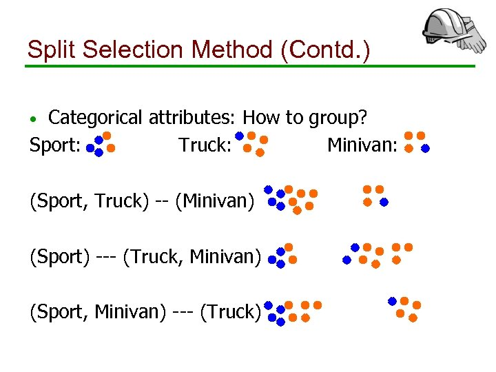 Split Selection Method (Contd. ) Categorical attributes: How to group? Sport: Truck: Minivan: •