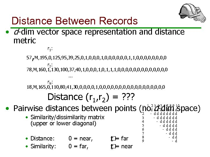 Distance Between Records • d-dim vector space representation and distance metric , r 1:
