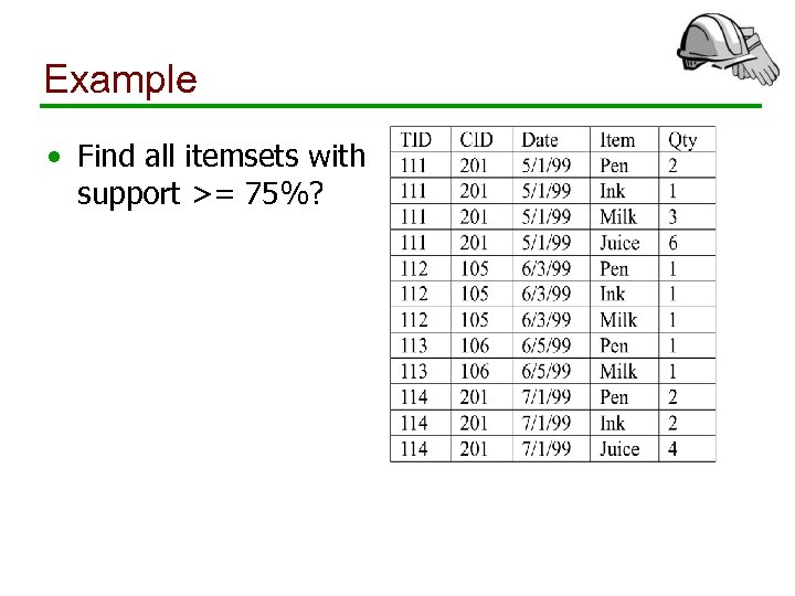 Example • Find all itemsets with support >= 75%?