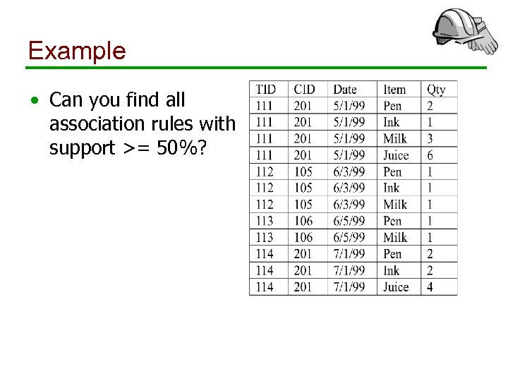 Example • Can you find all association rules with support >= 50%?
