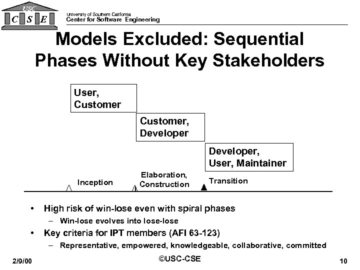 USC C S E University of Southern California Center for Software Engineering Models Excluded: