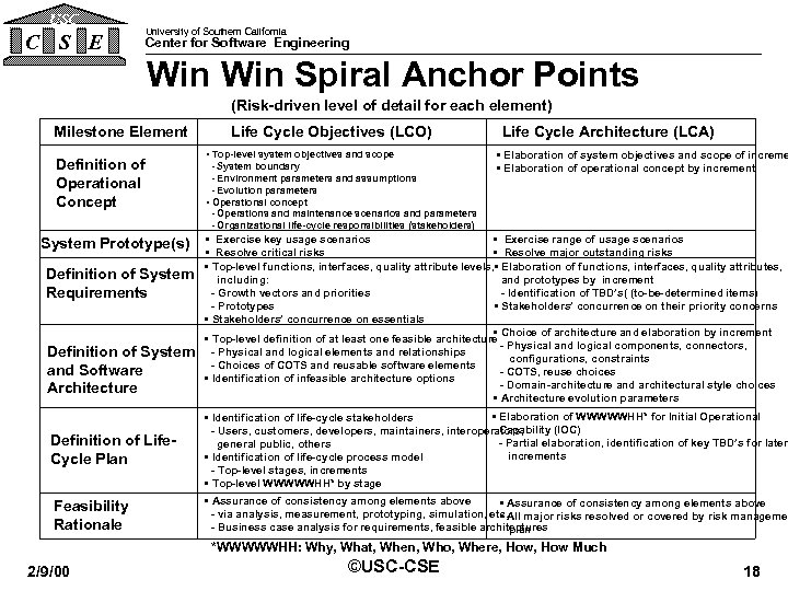 USC C S E University of Southern California Center for Software Engineering Win Spiral