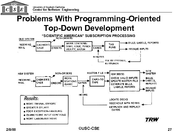 USC C S E University of Southern California Center for Software Engineering Problems With