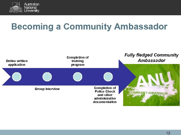 Becoming a Community Ambassador Fully fledged Community Ambassador Completion of training program Online written