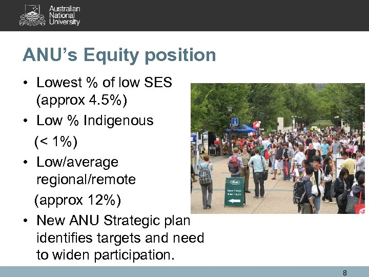ANU's Equity position • Lowest % of low SES (approx 4. 5%) • Low