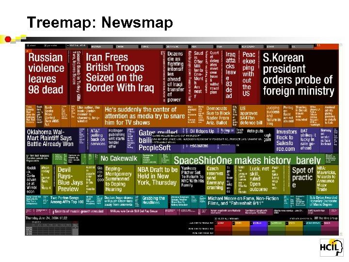 Treemap: Newsmap