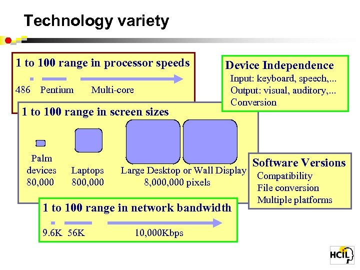 Technology variety 1 to 100 range in processor speeds 486 Pentium Multi-core 1 to