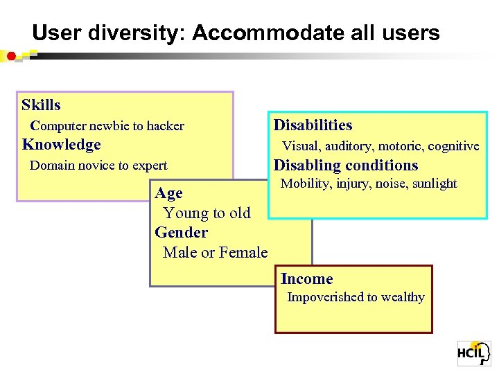 User diversity: Accommodate all users Skills Computer newbie to hacker Knowledge Disabilities Visual,