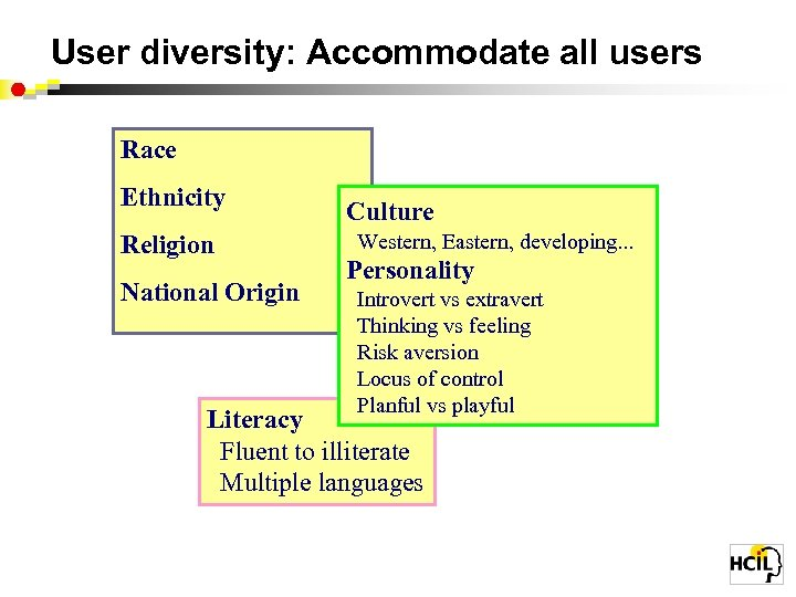 User diversity: Accommodate all users Race Ethnicity Religion National Origin Culture Western, Eastern,