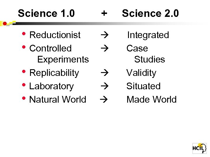 Science 1. 0 + Science 2. 0 • Reductionist • Controlled • • •