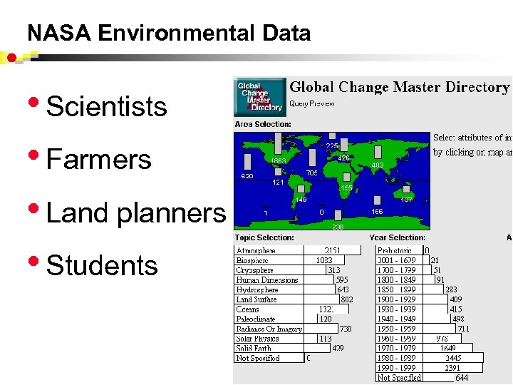 NASA Environmental Data • Scientists • Farmers • Land planners • Students