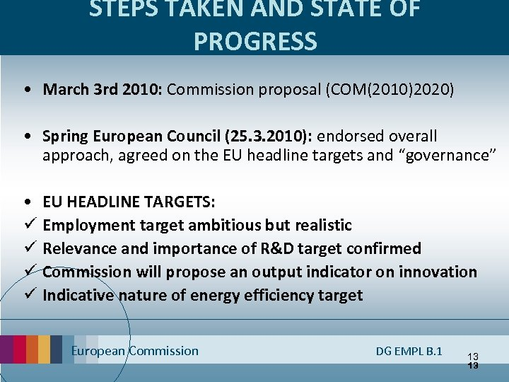STEPS TAKEN AND STATE OF PROGRESS • March 3 rd 2010: Commission proposal (COM(2010)2020)