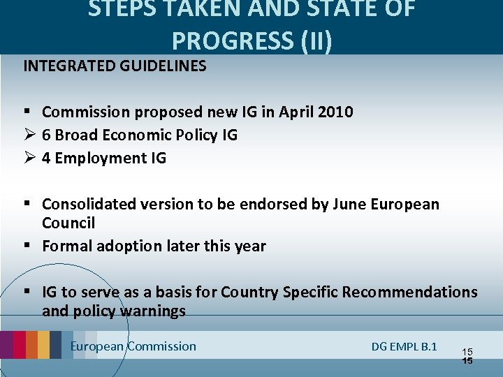 STEPS TAKEN AND STATE OF PROGRESS (II) INTEGRATED GUIDELINES § Commission proposed new IG