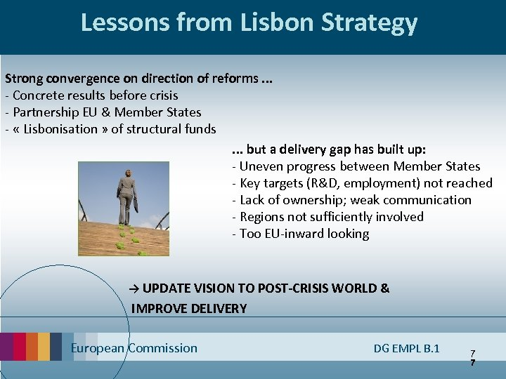 Lessons from Lisbon Strategy Strong convergence on direction of reforms. . . - Concrete