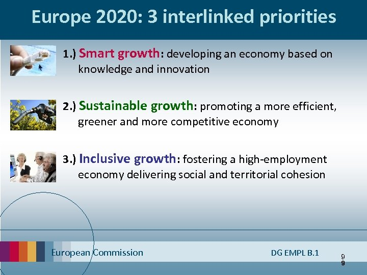 Europe 2020: 3 interlinked priorities 1. ) Smart growth: developing an economy based on