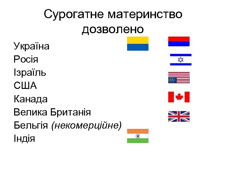 Сурогатне материнство дозволено Україна Росія Ізраїль США Канада Велика Британія Бельгія (некомерційне) Індія