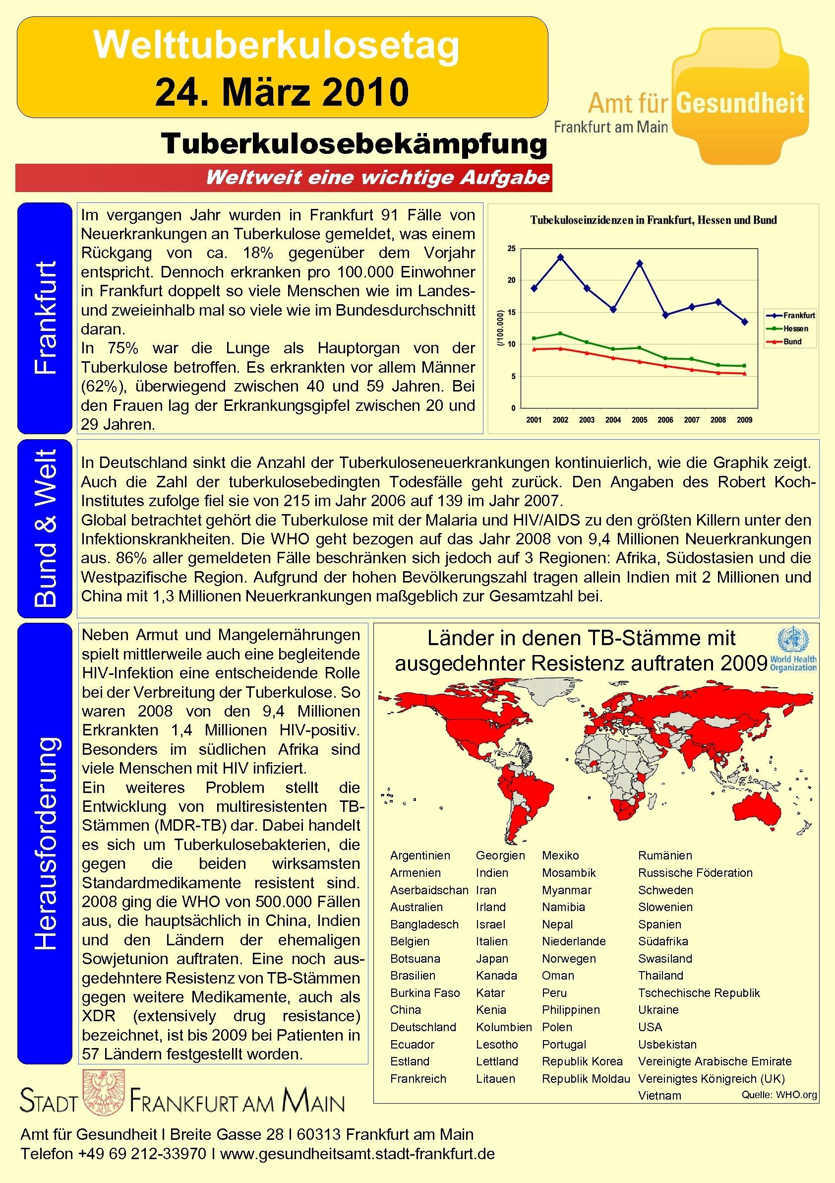 Welttuberkulosetag 24. März 2010 Tuberkulosebekämpfung Frankfurt Im vergangen Jahr wurden in Frankfurt 91 Fälle