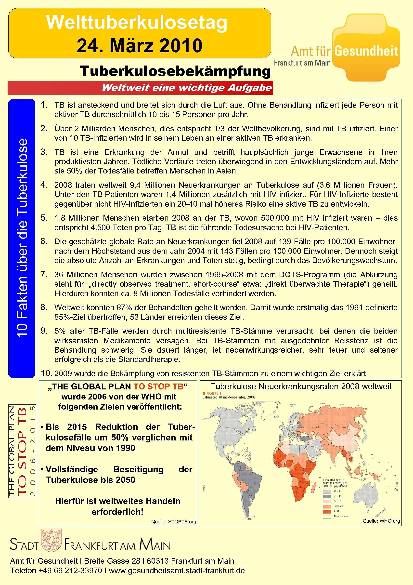 Welttuberkulosetag 24. März 2010 Tuberkulosebekämpfung Weltweit eine wichtige Aufgabe 1. TB ist ansteckend und