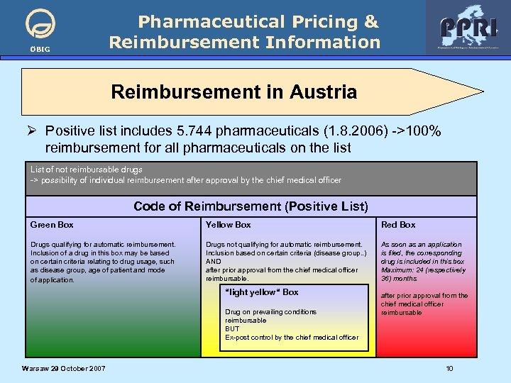 ÖBIG Pharmaceutical Pricing & Reimbursement Information Reimbursement in Austria Ø Positive list includes 5.