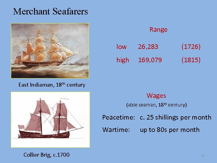 Merchant Seafarers Range low 26, 283 (1726) high 169, 079 (1815) East Indiaman, 18