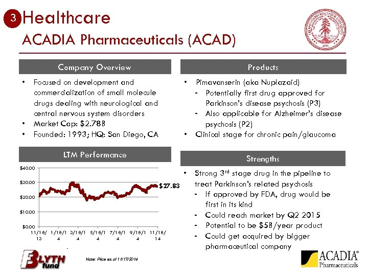 3 Healthcare ACADIA Pharmaceuticals (ACAD) Company Overview Products • Focused on development and commercialization