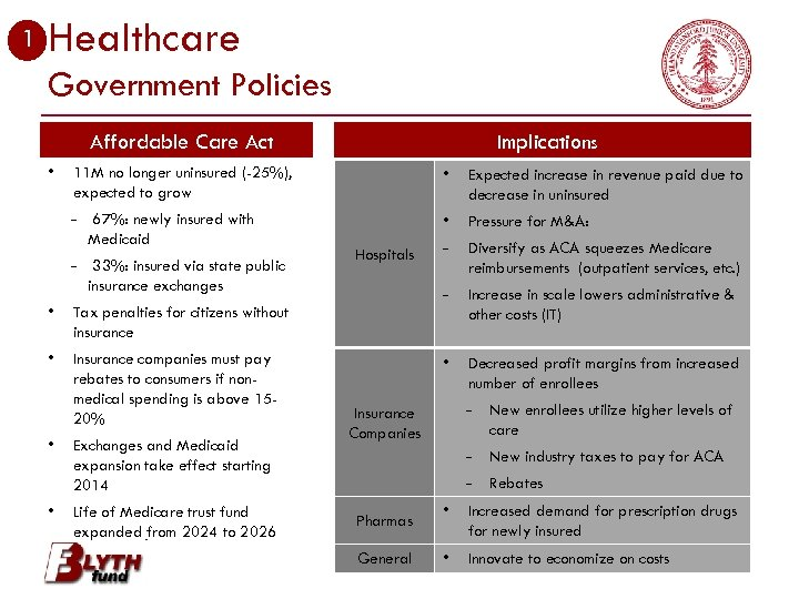 1 Healthcare Government Policies Affordable Care Act • Implications 11 M no longer uninsured