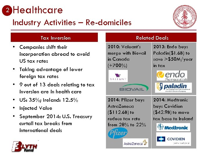 2 Healthcare Industry Activities – Re-domiciles Tax Inversion • Companies shift their incorporation abroad