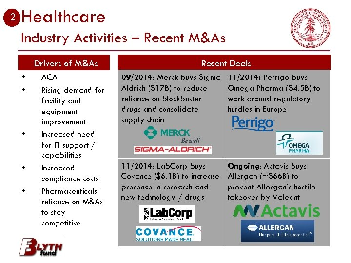 2 Healthcare Industry Activities – Recent M&As Drivers of M&As • • • ACA