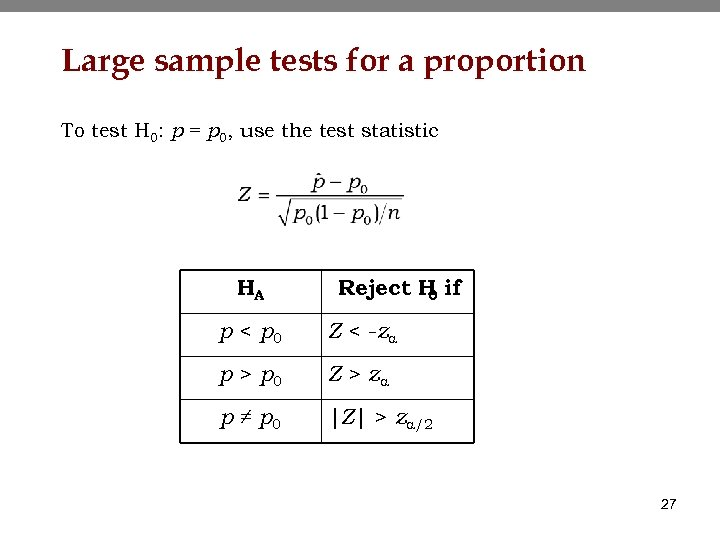 Large sample tests for a proportion To test H 0: p = p 0,