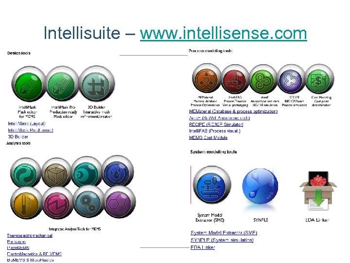 Intellisuite – www. intellisense. com Dan O. Popa, EE 5349 Microsystems, Summer 2015