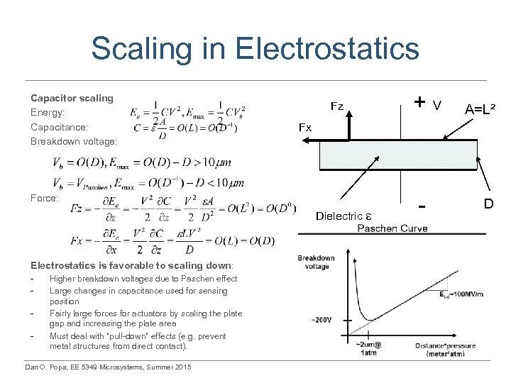 Scaling in Electrostatics Capacitor scaling Energy: Capacitance: Breakdown voltage: Fz Dielectric - Higher breakdown