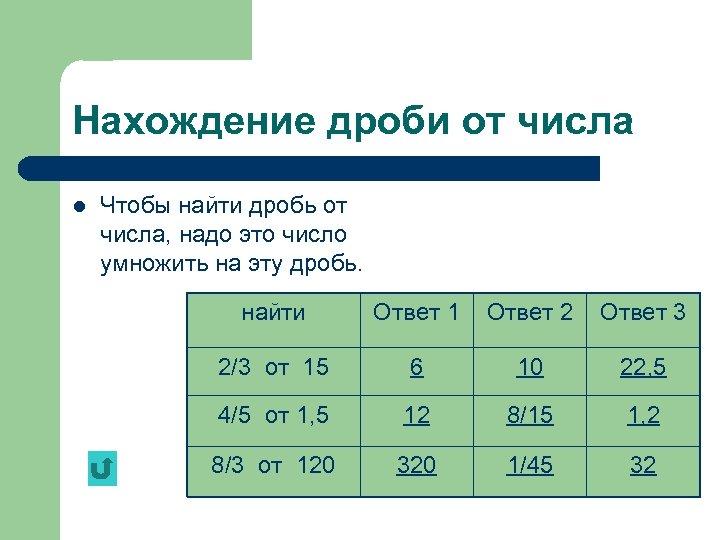 Нахождение дроби от числа l Чтобы найти дробь от числа, надо это число умножить