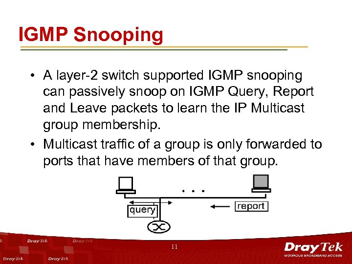 IGMP Snooping • A layer-2 switch supported IGMP snooping can passively snoop on IGMP