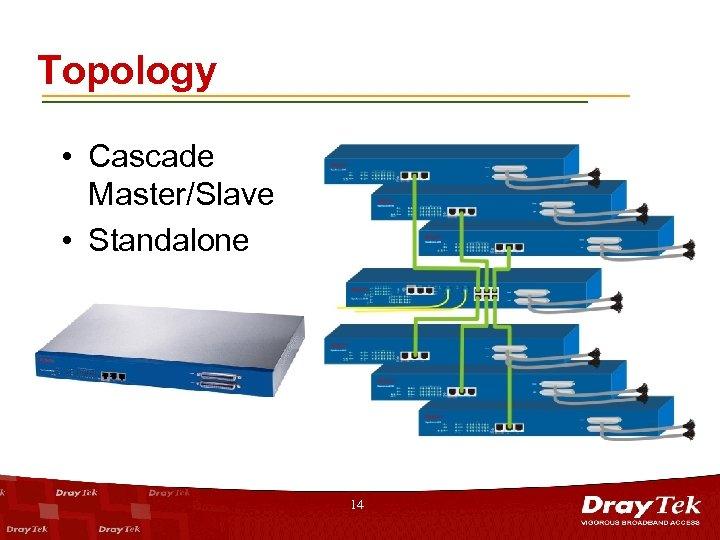 Topology • Cascade Master/Slave • Standalone 14