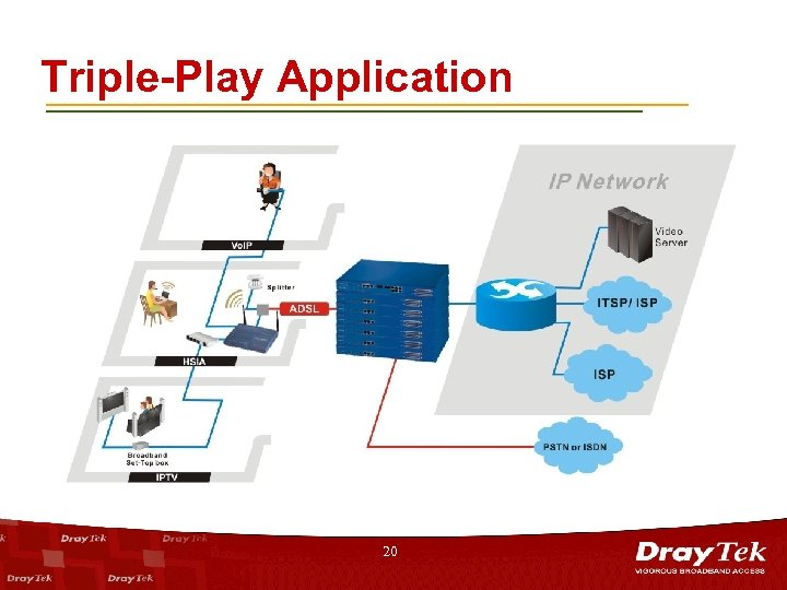 Triple-Play Application 20