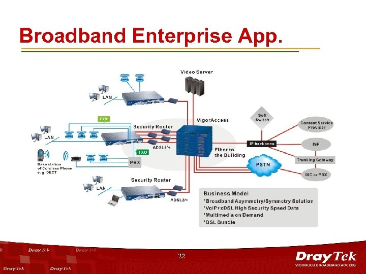 Broadband Enterprise App. 22
