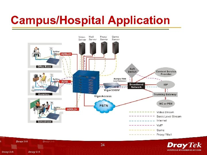 Campus/Hospital Application 24
