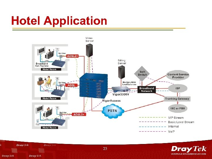 Hotel Application 25