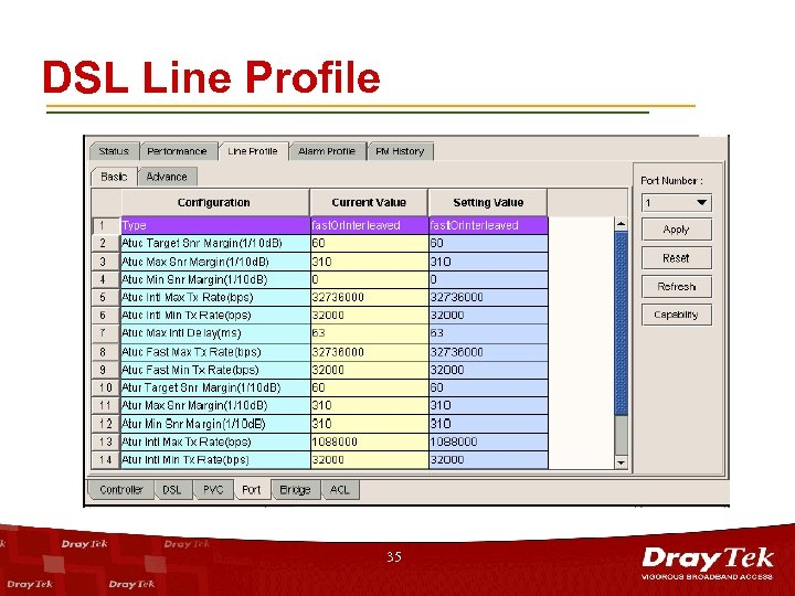 DSL Line Profile 35