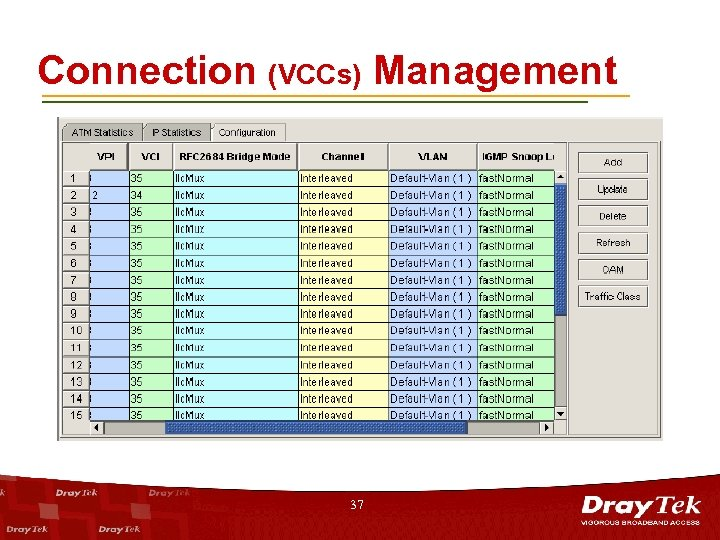 Connection (VCCs) Management 37