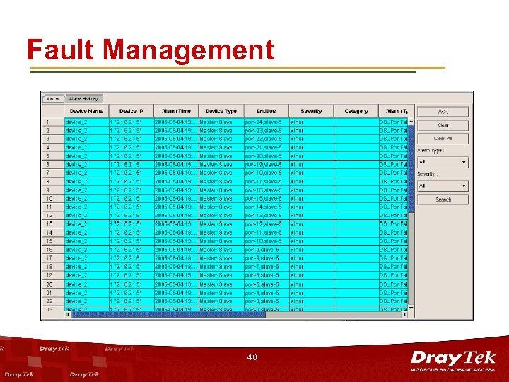 Fault Management 40