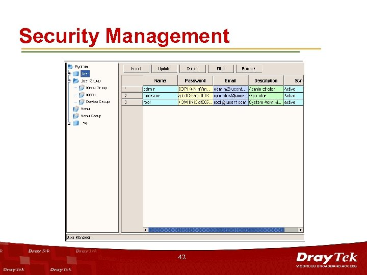 Security Management 42