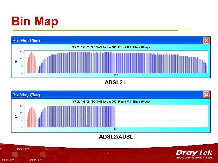 Bin Map ADSL 2+ ADSL 2/ADSL 5