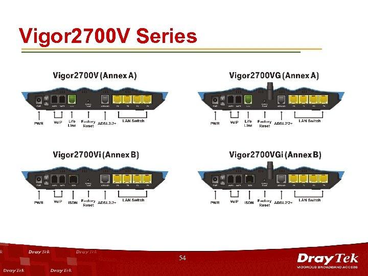 Vigor 2700 V Series 54