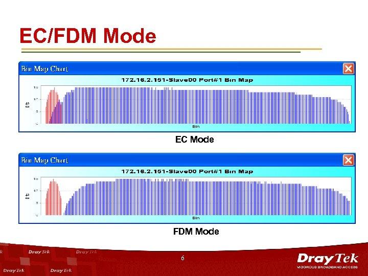 EC/FDM Mode EC Mode FDM Mode 6