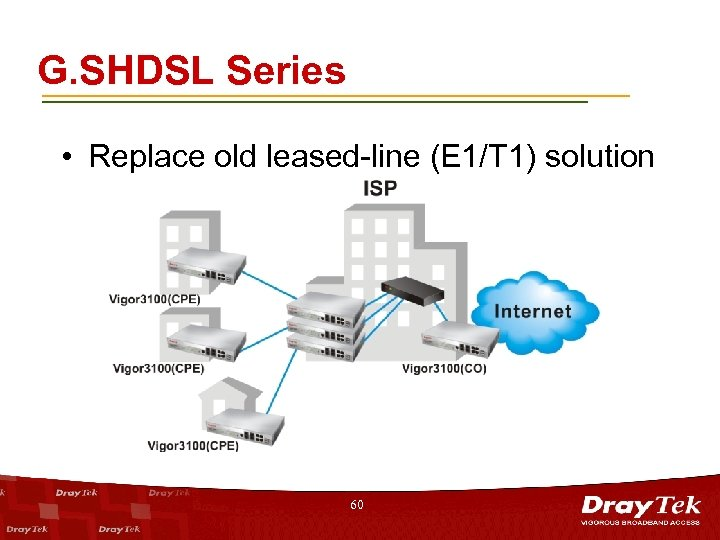 G. SHDSL Series • Replace old leased-line (E 1/T 1) solution 60