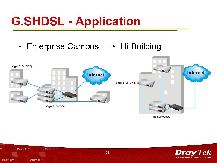 G. SHDSL - Application • Enterprise Campus • Hi-Building 61
