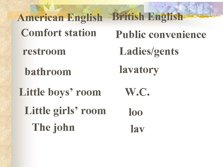 American English British English Comfort station Public convenience restroom Ladies/gents bathroom lavatory Little boys'